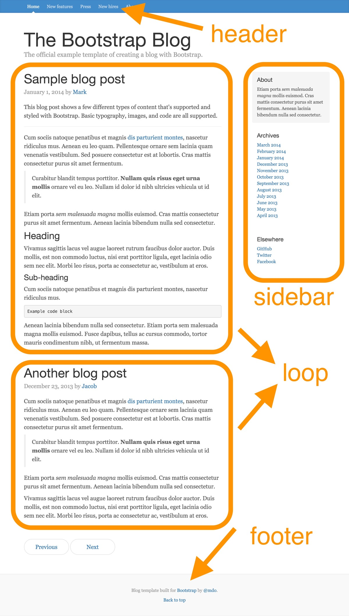 bootstrap3.3.6-example-blog.png.formatted