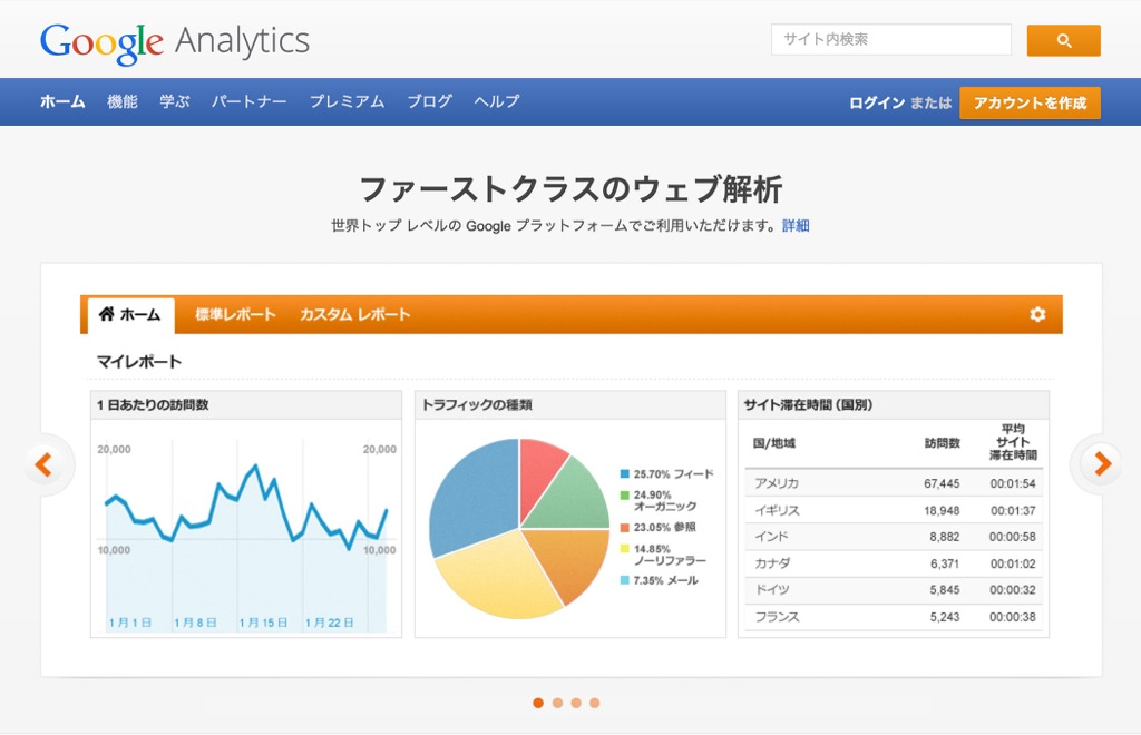 google analytics top page